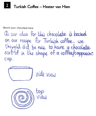 Turkish Coffee Chocolate