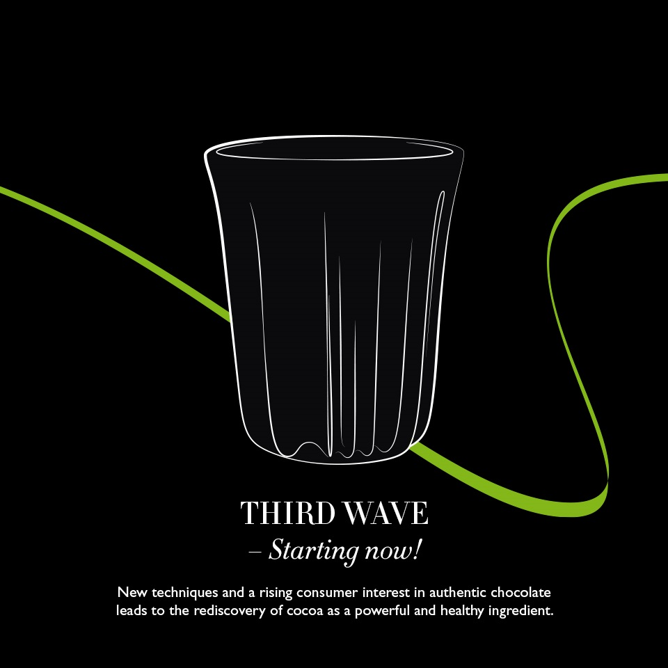 Third Wave Chocolate Cocoa Drinks