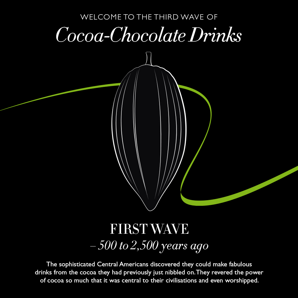 First Wave Chocolate Cocoa Drinks
